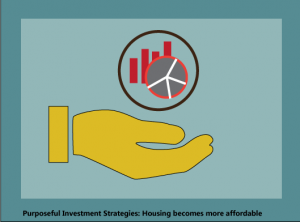 DC Fawcett-Purposeful-Investment-Strategies-Housing-becomes-more-affordable