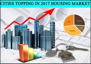 DC Fawcett Real Estate-Cities-topping-in-2017-housing-market