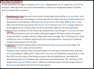 DC Fawcett Real Estate Bubble